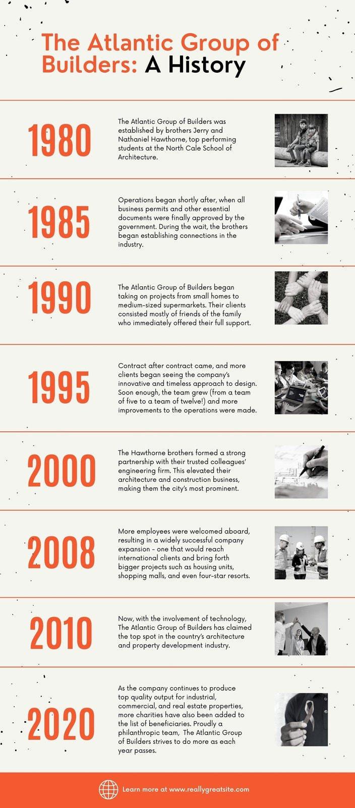 Orange Photo Clean & Corporate Organization History Timeline Infographic