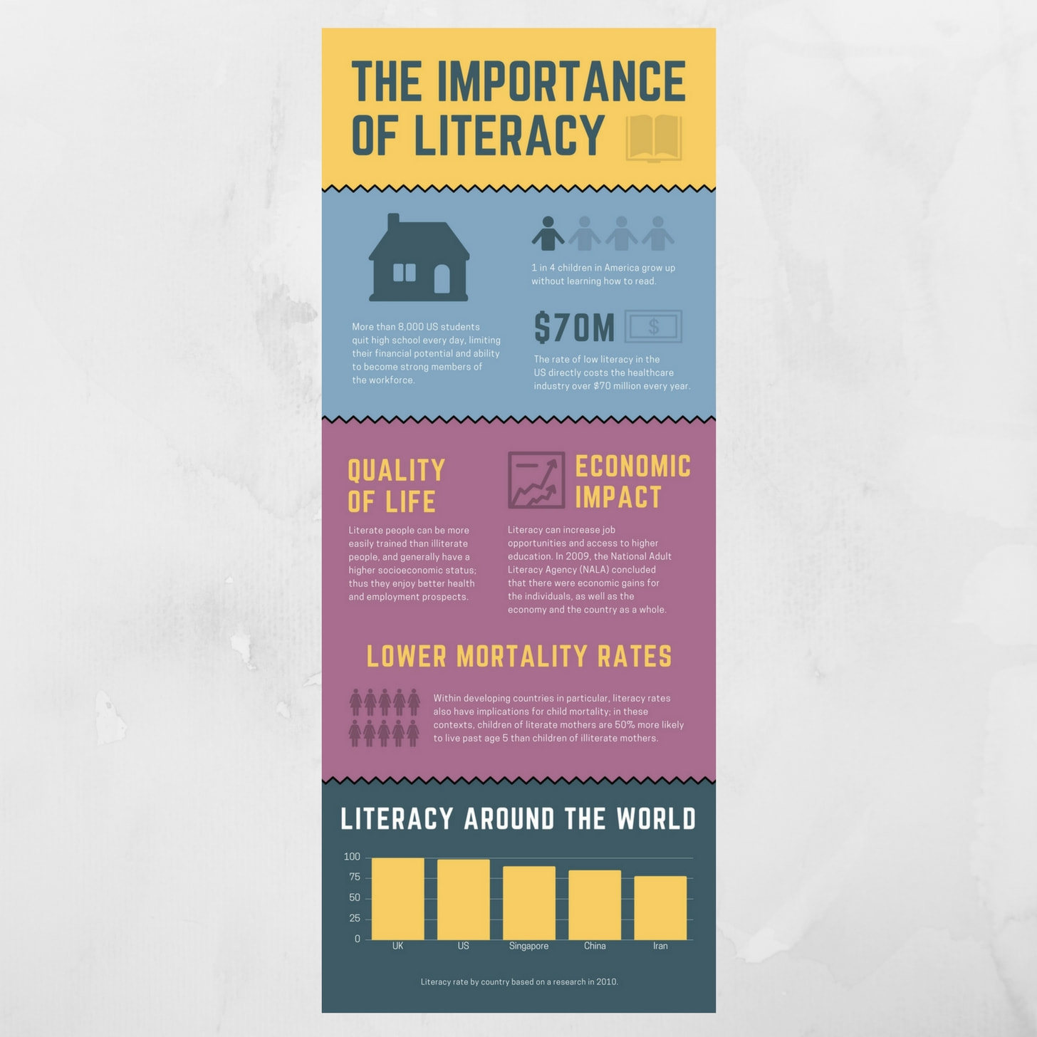 Literacy Charity Infographic