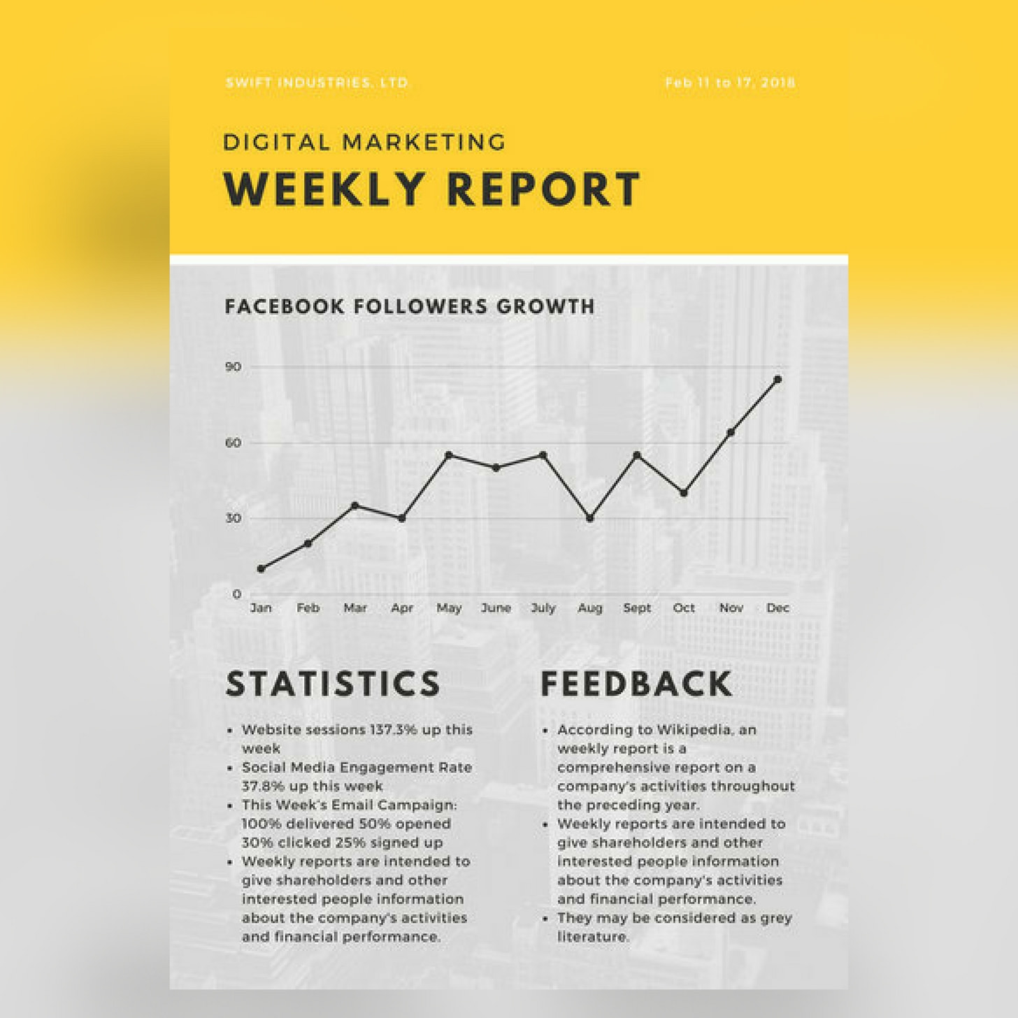 Yellow, Black and White Modern City Weekly Report