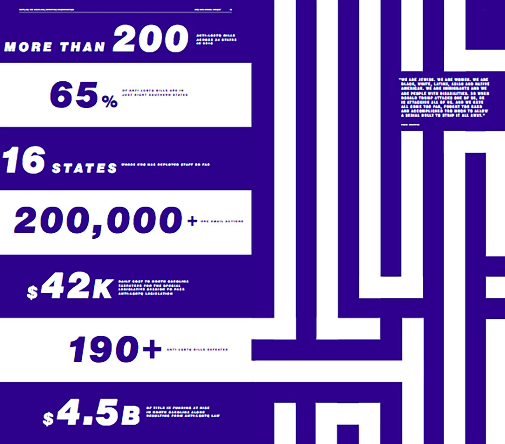 HRC annual report