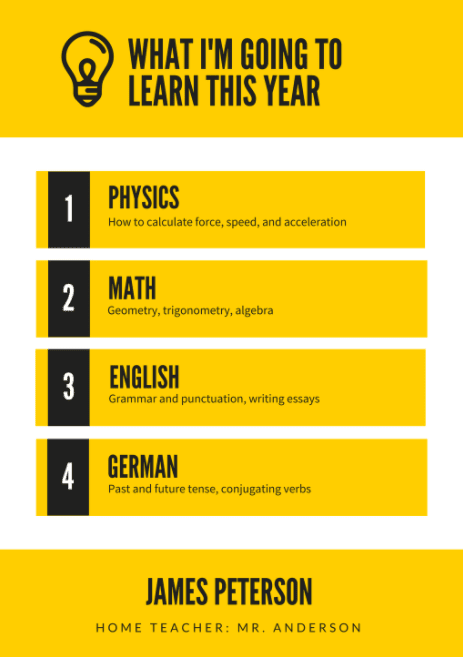 What I'm Going to Learn This Year template