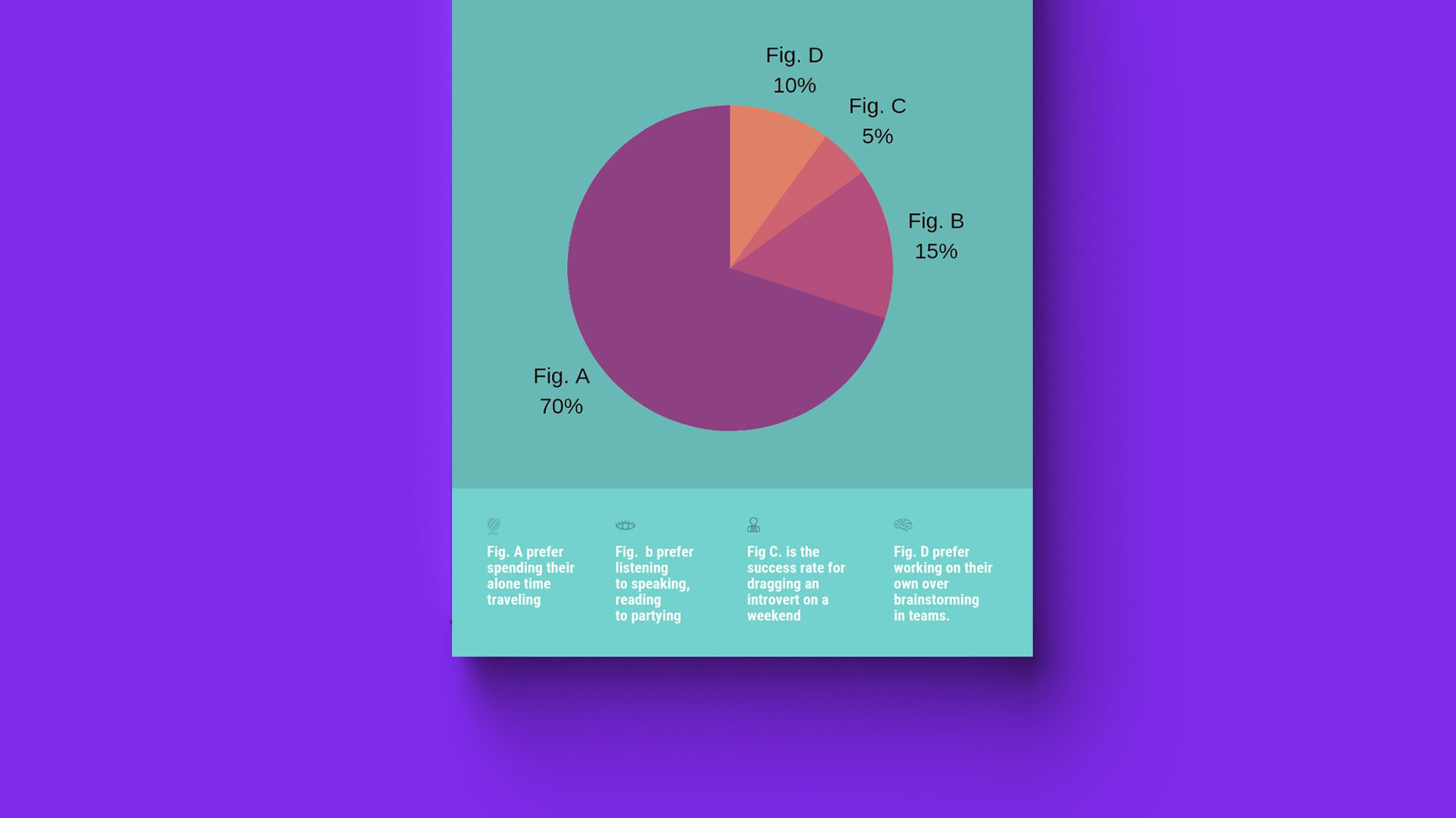 How to create pie charts