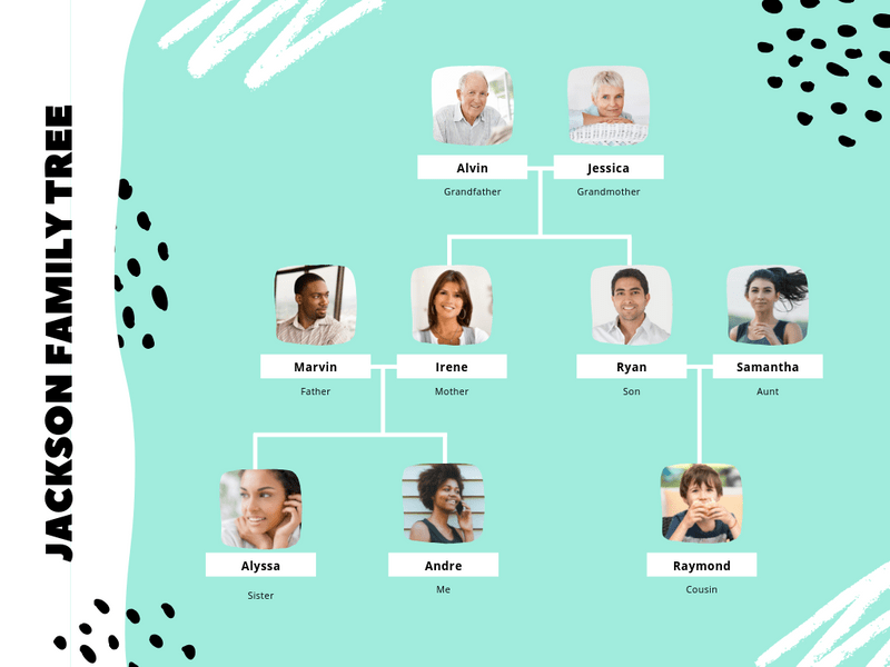 Teal and White Fun Brush Strokes Family Tree