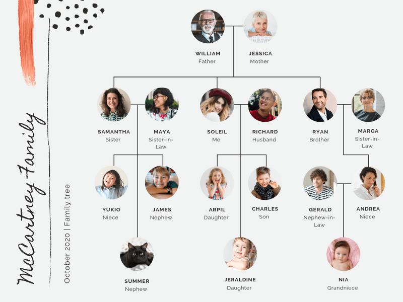 Black and White Simple Elegant Family Tree