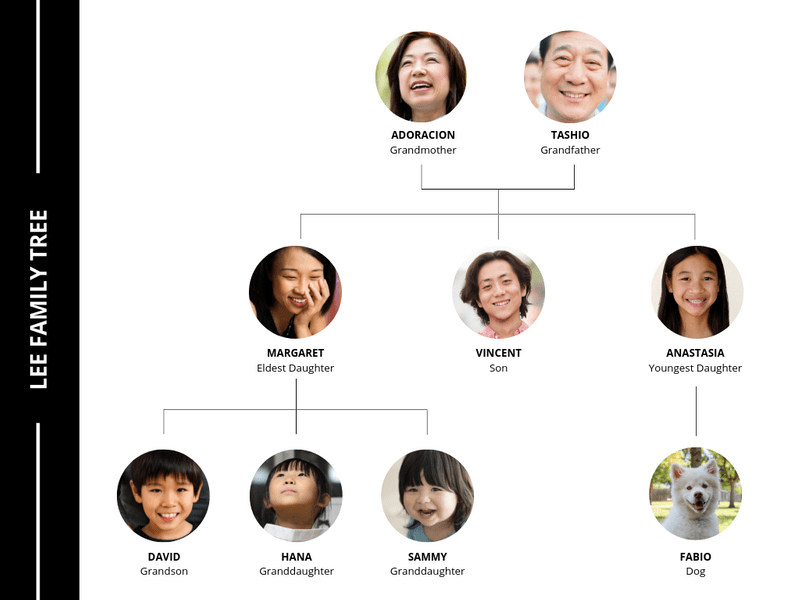 Black and White Simple Corporate Family Tree