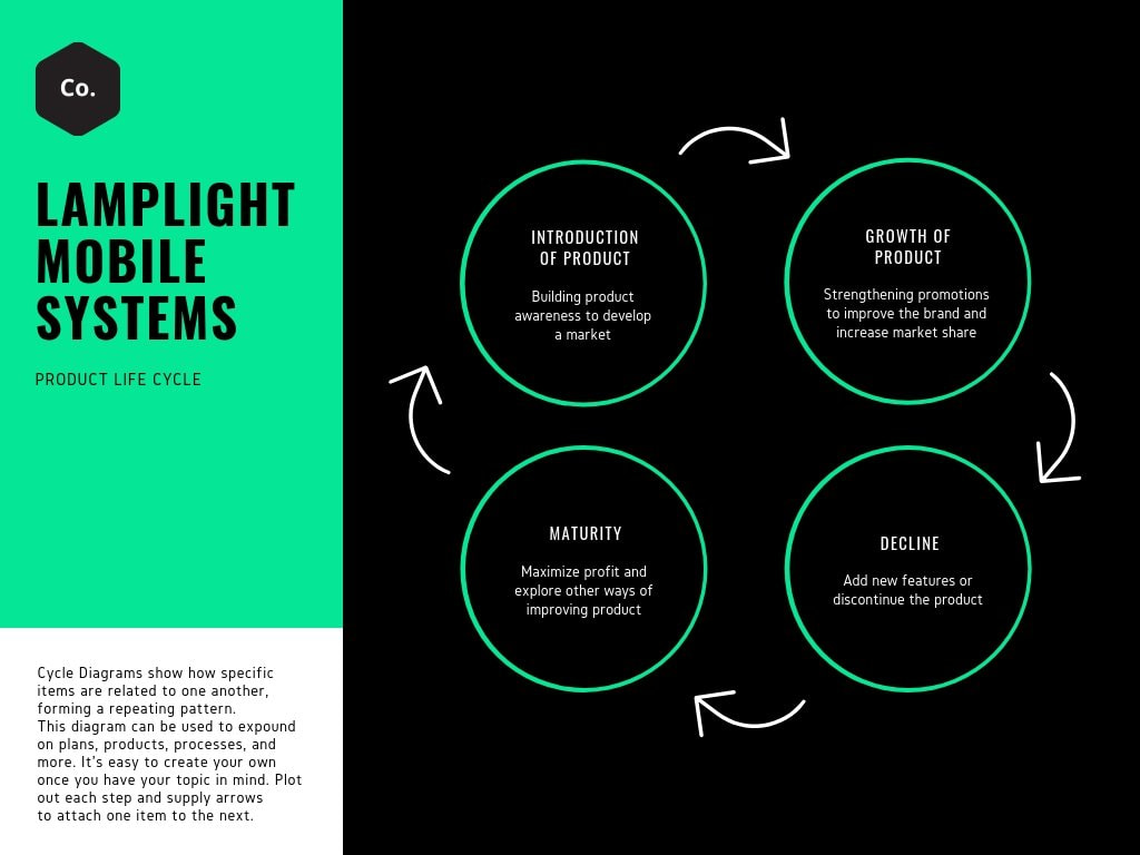 Light Green and Black Cycle Diagram Chart