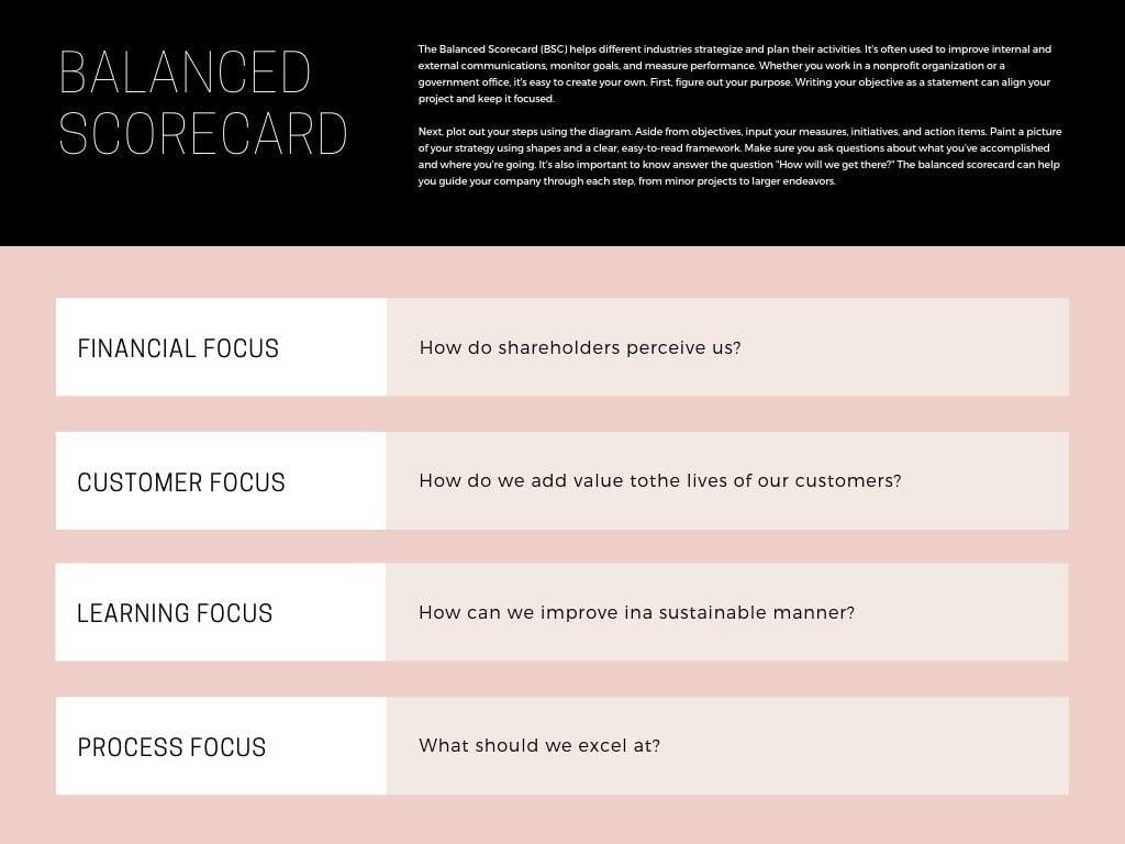 Pink Box Balanced Scorecard Chart