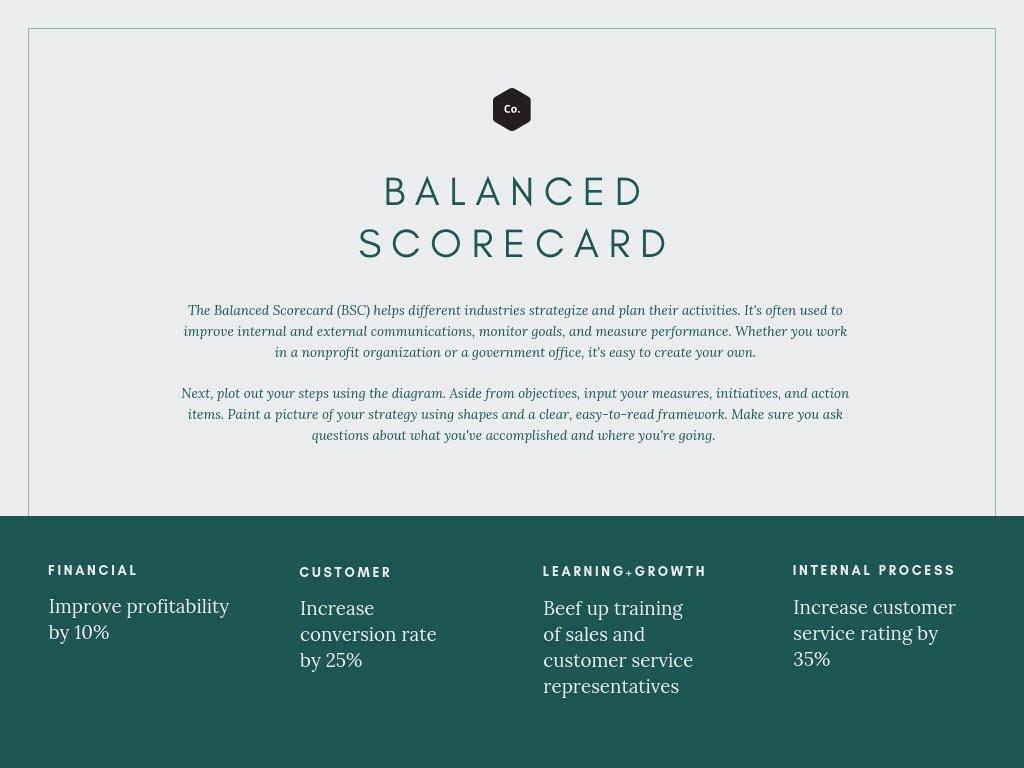 Dark Green Box Balanced Scorecard
