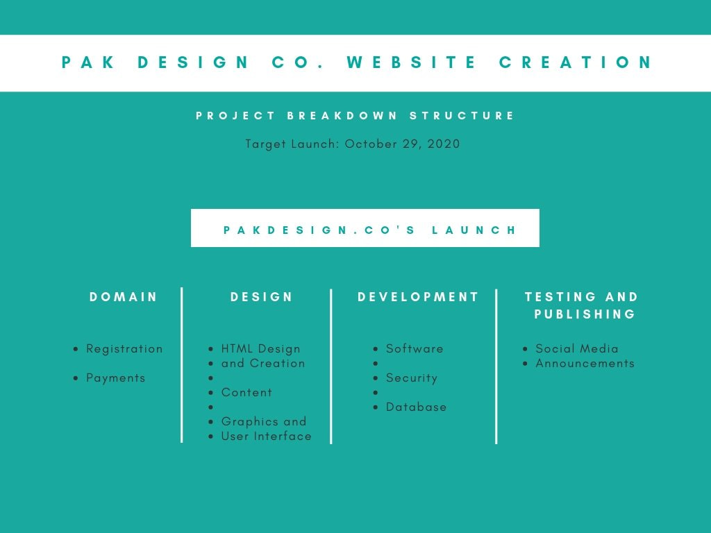 Sea Green and White Work Breakdown Structure