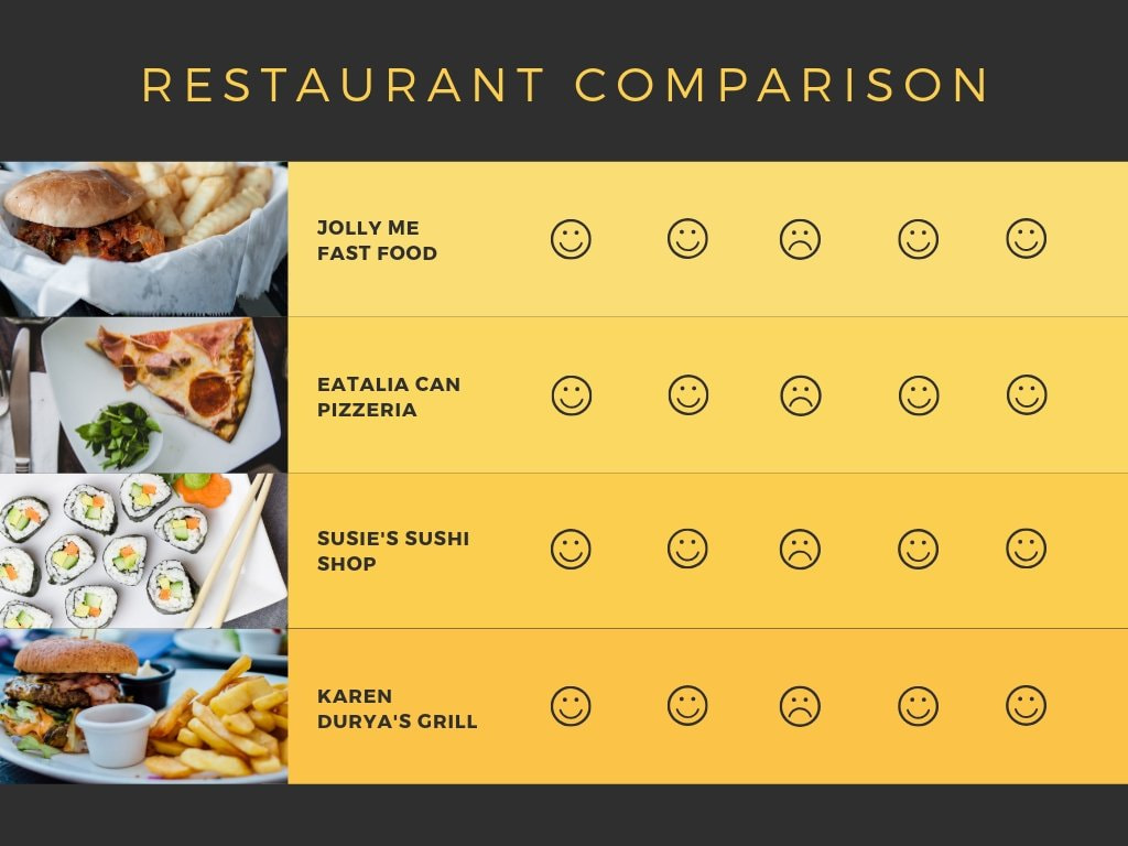 Yellow and Gray Food Photo Comparison Chart