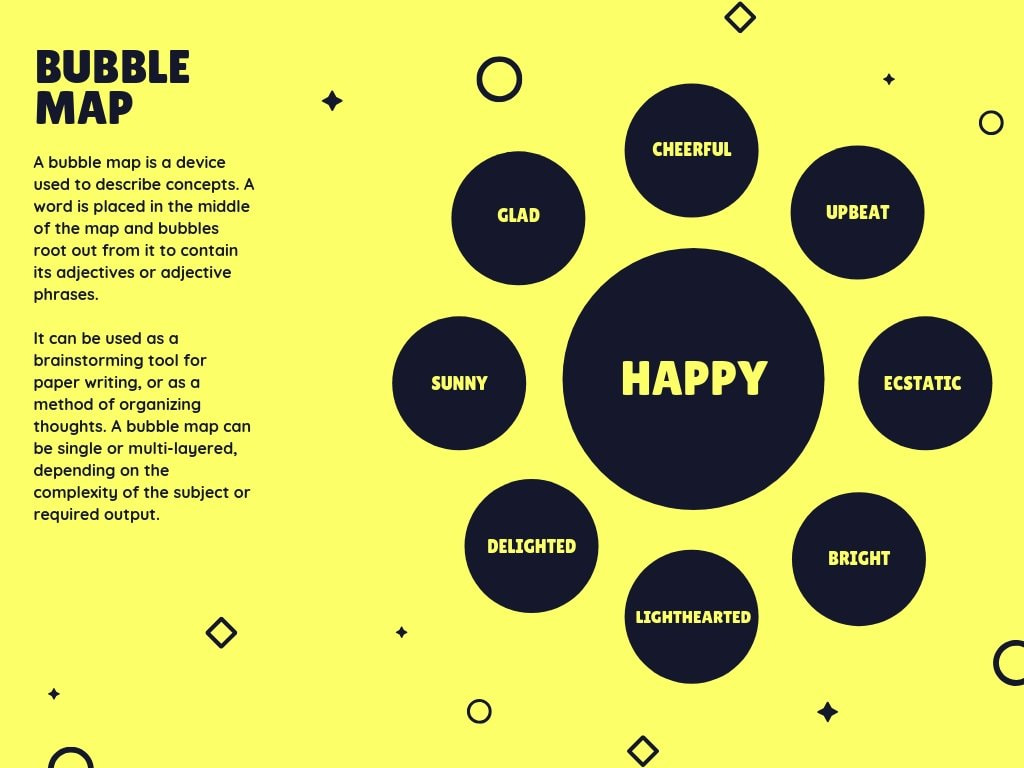 Black and Yellow Shapes Bubble Map Chart