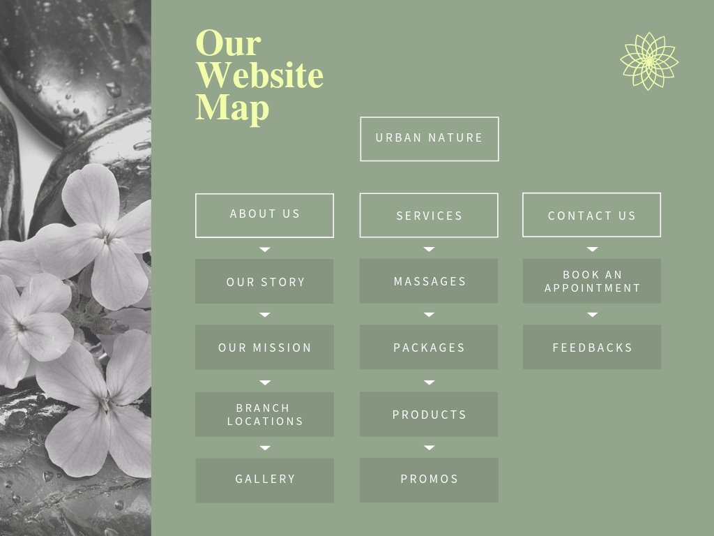 Olive Green Salon and Spa Site Map Chart
