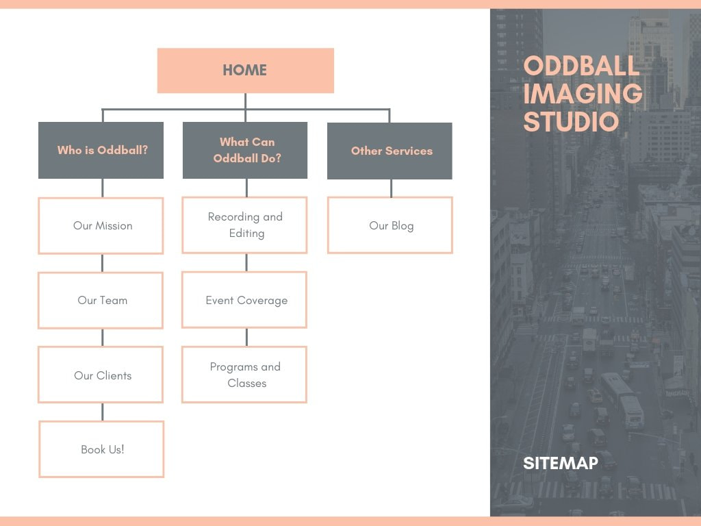Gray and Light Pink Simple Site Map Chart