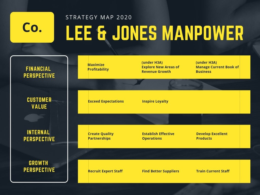 Yellow Navy Strategy Map Chart