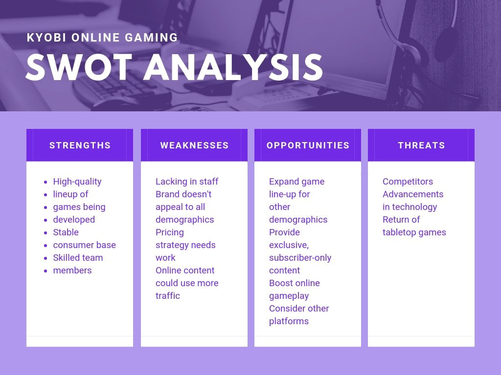 Purple SWOT Analysis Chart
