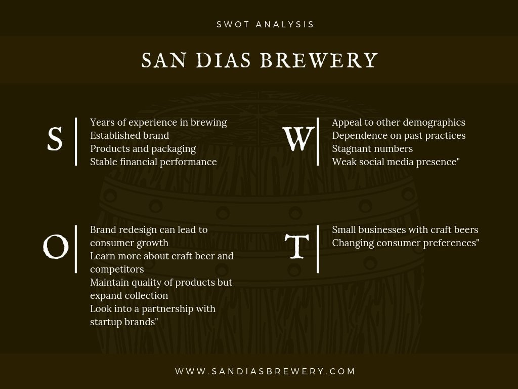 Dark Brown Brewery SWOT Analysis