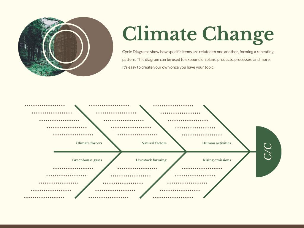 Green Brown Fishbone Minimal Diagram Chart