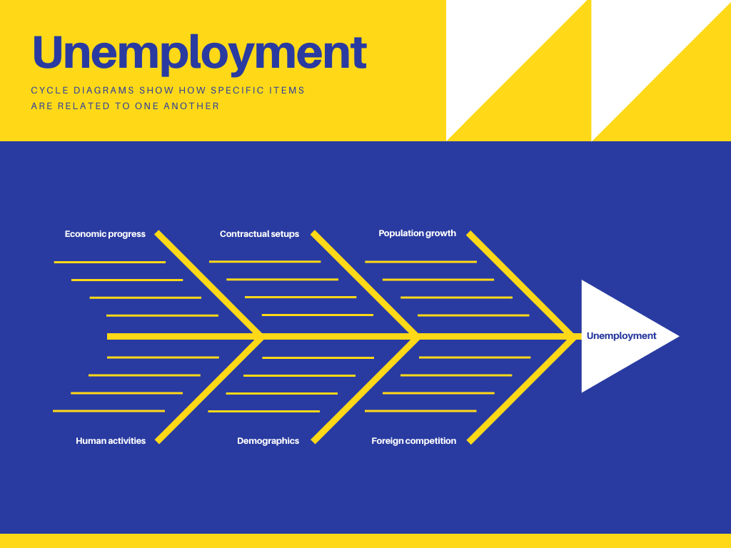 Yellow Royal Blue Fishbone Diagram Chart