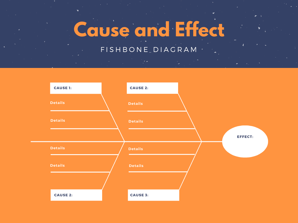 Free Online Fishbone Diagram Maker Design A Custom Fishbone Diagram In Canva