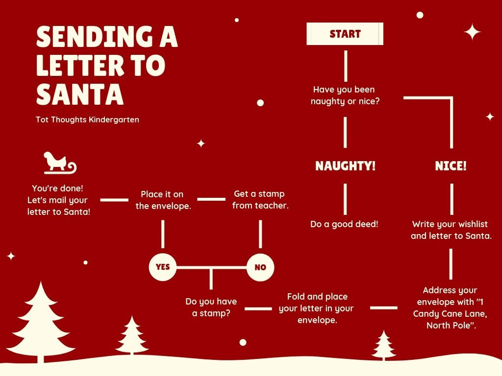 Red-and-Cream-Christmas-Icons-Flowcharts-Chart