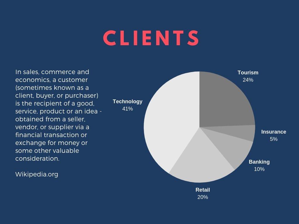 Infographic-Presentation